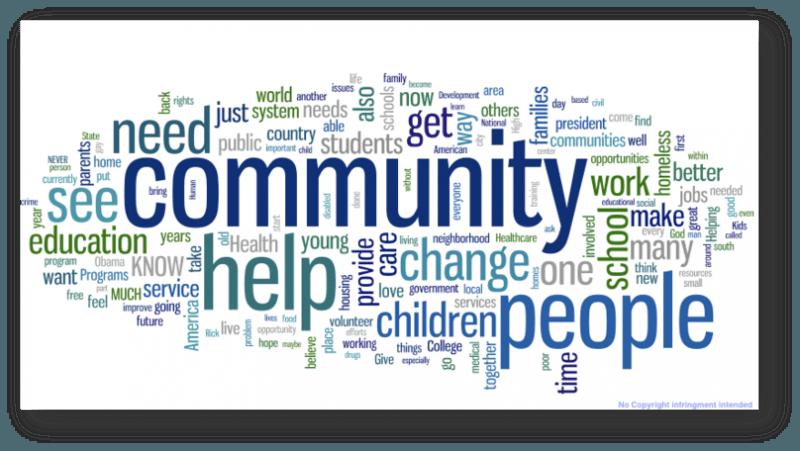Community Cohesion Ysgol Acrefair